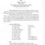 คำสั่งแต่งตั้งคระกรรมการดำเนินงานประกันคุรภาพการศึกษา-สนอ